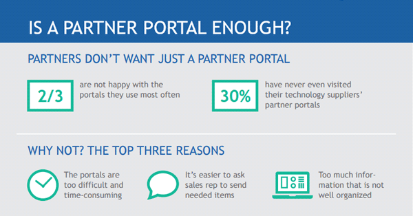 Is a Partner Portal Enough?